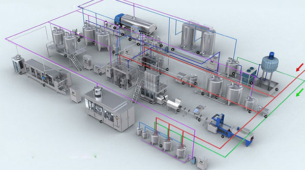 plant bsed protein drinks production line