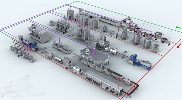 3D model of fruit juice production line